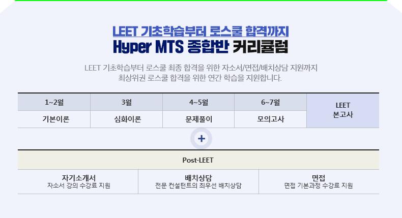 Hyper MTS 종합반 커리큘럼