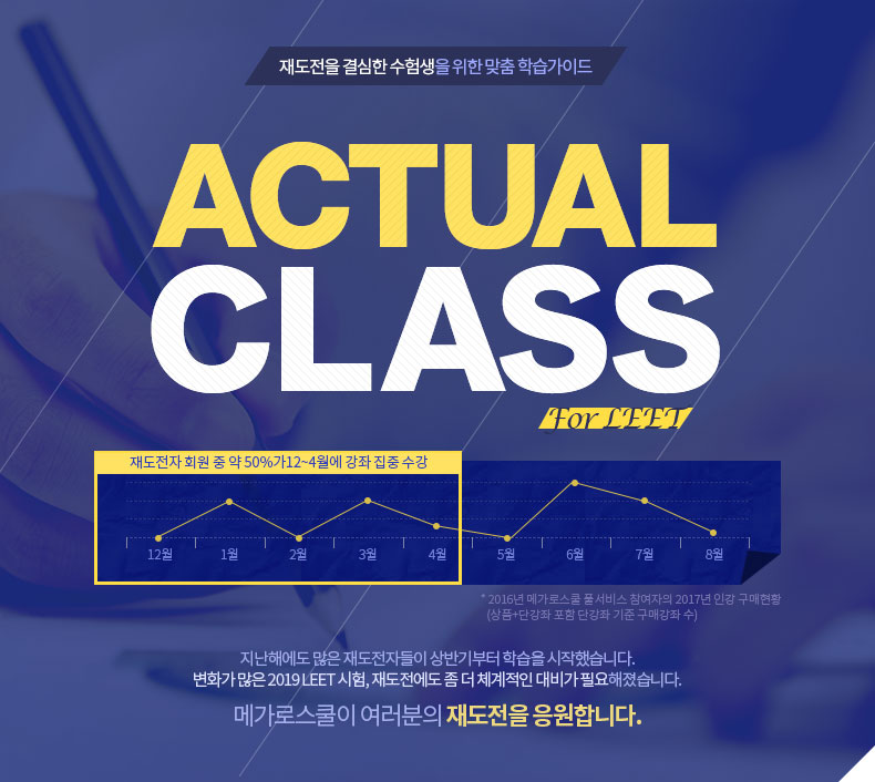 ACTUAL CLASS For LEET